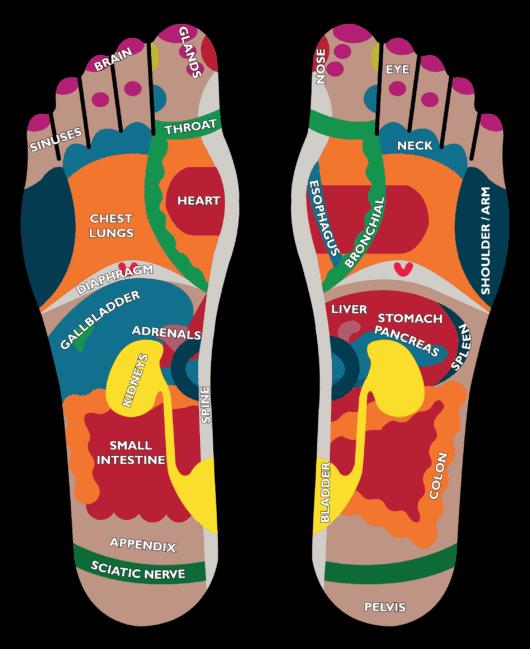 foot map 1